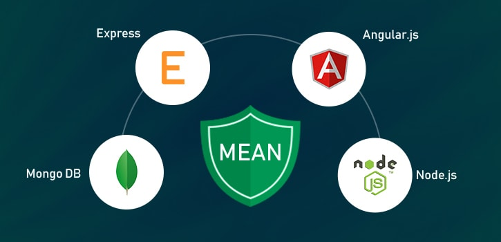 FDP on Modern Web Application Development with MEAN Stack